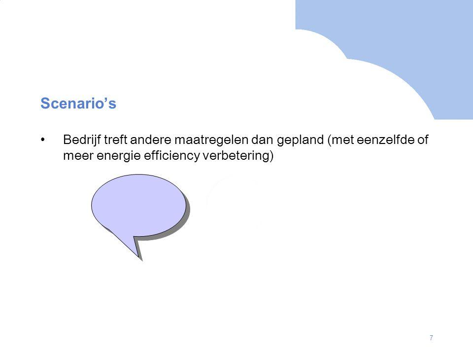 7 Scenario's Bedrijf treft andere maatregelen dan gepland (met eenzelfde of meer energie efficiency verbetering)
