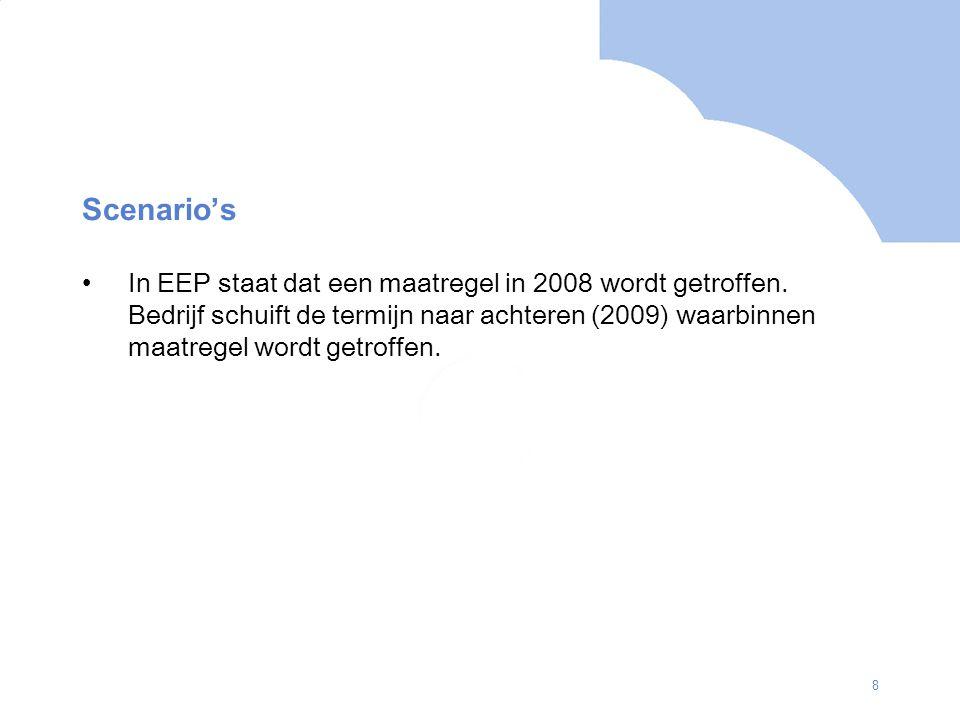 8 Scenario's In EEP staat dat een maatregel in 2008 wordt getroffen. Bedrijf schuift de termijn naar achteren (2009) waarbinnen maatregel wordt getrof
