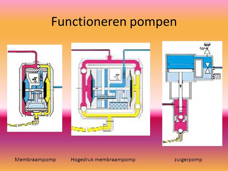Functioneren pompen Membraampomp Hogedruk membraampompzuigerpomp