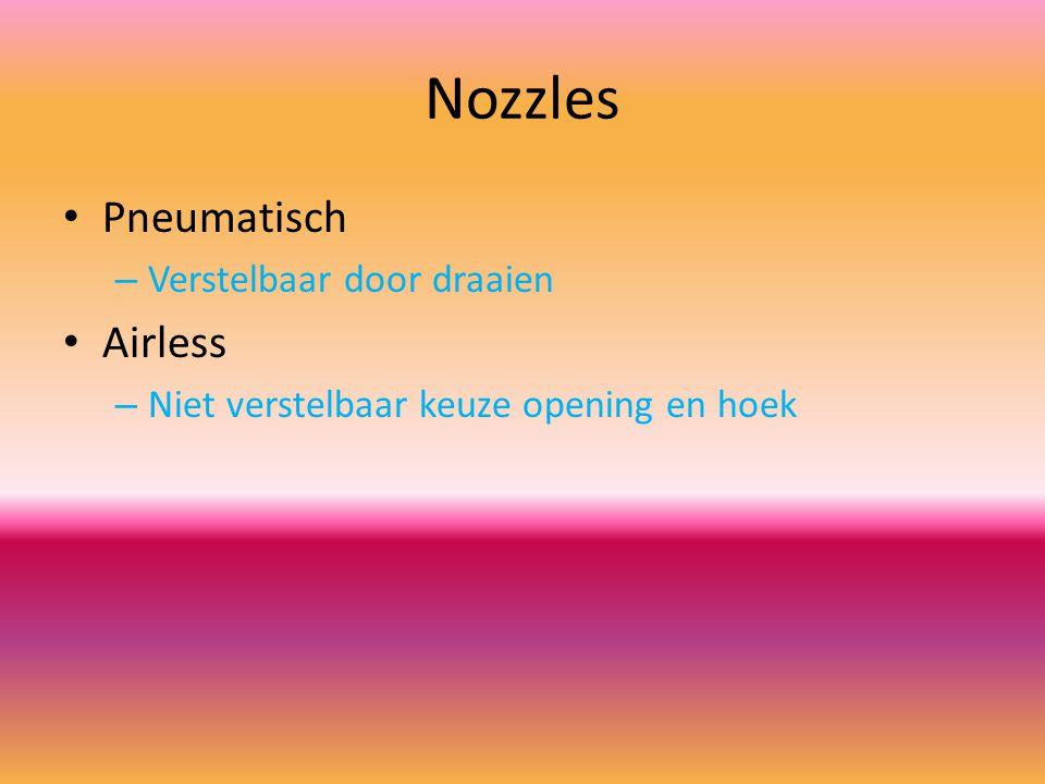 Nozzles Pneumatisch – Verstelbaar door draaien Airless – Niet verstelbaar keuze opening en hoek