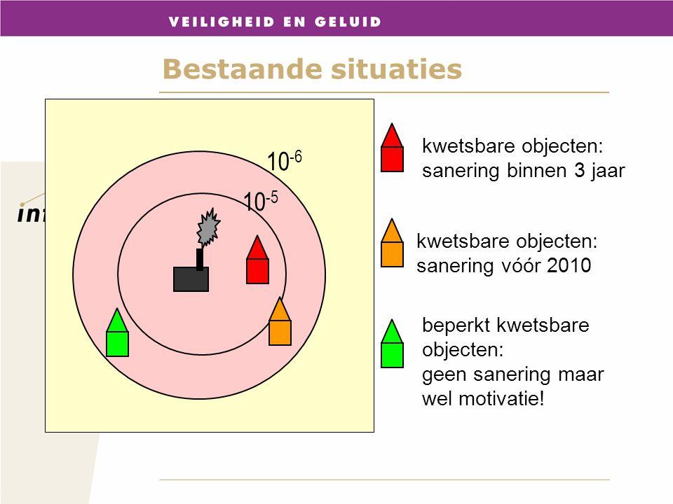Bestaande situaties kwetsbare objecten: sanering binnen 3 jaar beperkt kwetsbare objecten: geen sanering maar wel motivatie! 10 -6 10 -5 kwetsbare obj