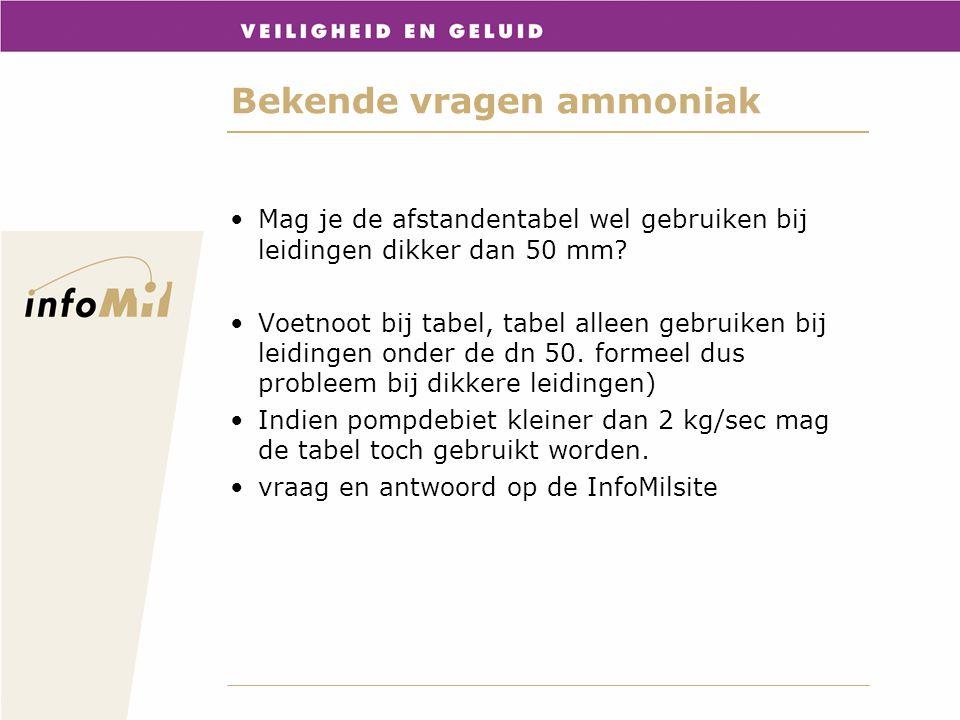 Bekende vragen ammoniak Mag je de afstandentabel wel gebruiken bij leidingen dikker dan 50 mm? Voetnoot bij tabel, tabel alleen gebruiken bij leidinge