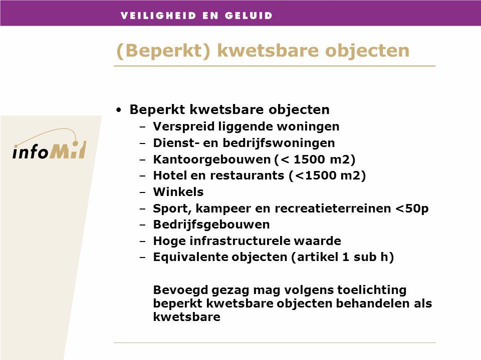 (Beperkt) kwetsbare objecten Beperkt kwetsbare objecten –Verspreid liggende woningen –Dienst- en bedrijfswoningen –Kantoorgebouwen (< 1500 m2) –Hotel