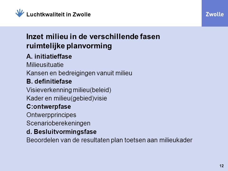 12 Luchtkwaliteit in Zwolle Inzet milieu in de verschillende fasen ruimtelijke planvorming A. initiatieffase Milieusituatie Kansen en bedreigingen van