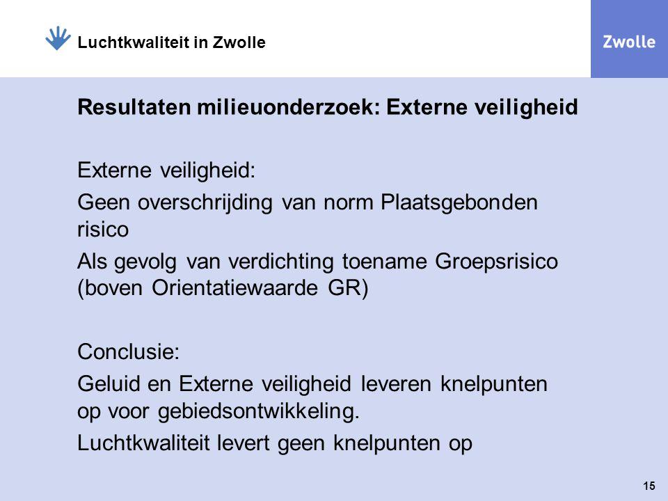 15 Luchtkwaliteit in Zwolle Resultaten milieuonderzoek: Externe veiligheid Externe veiligheid: Geen overschrijding van norm Plaatsgebonden risico Als