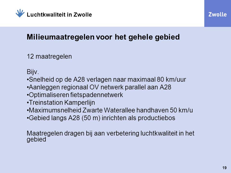 19 Luchtkwaliteit in Zwolle Milieumaatregelen voor het gehele gebied 12 maatregelen Bijv. Snelheid op de A28 verlagen naar maximaal 80 km/uur Aanlegge