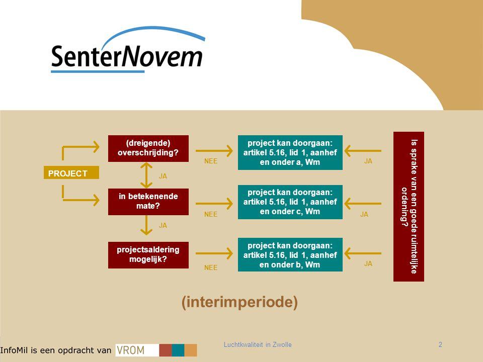 Luchtkwaliteit in Zwolle2 project kan doorgaan: artikel 5.16, lid 1, aanhef en onder a, Wm in betekenende mate? project kan doorgaan: artikel 5.16, li