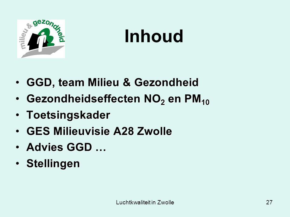 Luchtkwaliteit in Zwolle27 Inhoud GGD, team Milieu & GezondheidGGD, team Milieu & Gezondheid Gezondheidseffecten NO 2 en PM 10Gezondheidseffecten NO 2