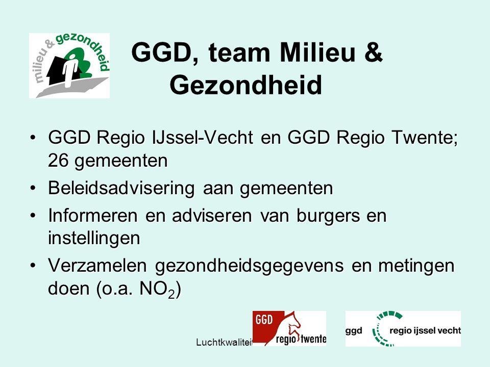 Luchtkwaliteit in Zwolle28 GGD, team Milieu & Gezondheid GGD Regio IJssel-Vecht en GGD Regio Twente; 26 gemeentenGGD Regio IJssel-Vecht en GGD Regio T