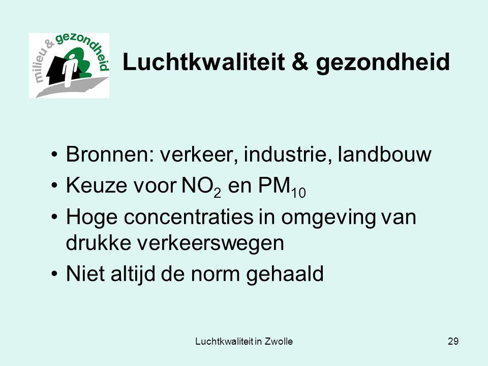 Luchtkwaliteit in Zwolle29 Luchtkwaliteit & gezondheid Bronnen: verkeer, industrie, landbouw Keuze voor NO 2 en PM 10 Hoge concentraties in omgeving v