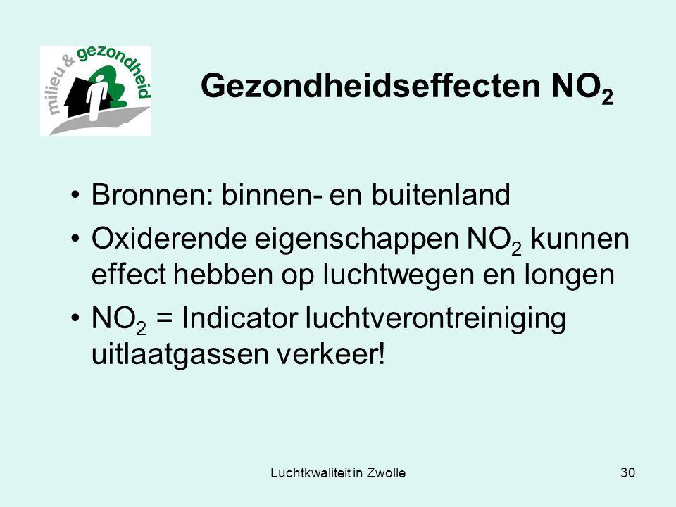 Luchtkwaliteit in Zwolle30 Gezondheidseffecten NO 2 Bronnen: binnen- en buitenland Oxiderende eigenschappen NO 2 kunnen effect hebben op luchtwegen en