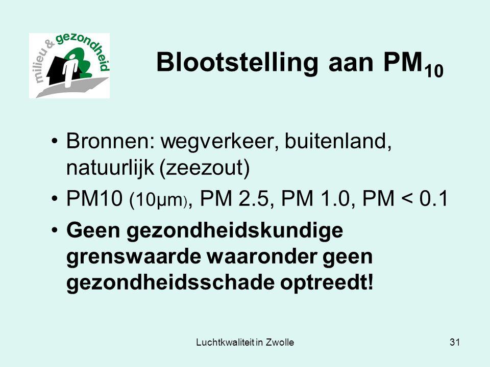 Luchtkwaliteit in Zwolle31 Blootstelling aan PM 10 Bronnen: wegverkeer, buitenland, natuurlijk (zeezout) PM10 (10µm ), PM 2.5, PM 1.0, PM < 0.1 Geen g