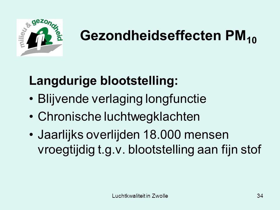 Luchtkwaliteit in Zwolle34 Gezondheidseffecten PM 10 Langdurige blootstelling: Blijvende verlaging longfunctie Chronische luchtwegklachten Jaarlijks o