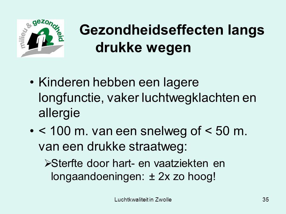 Luchtkwaliteit in Zwolle35 Gezondheidseffecten langs drukke wegen Kinderen hebben een lagere longfunctie, vaker luchtwegklachten en allergie < 100 m.