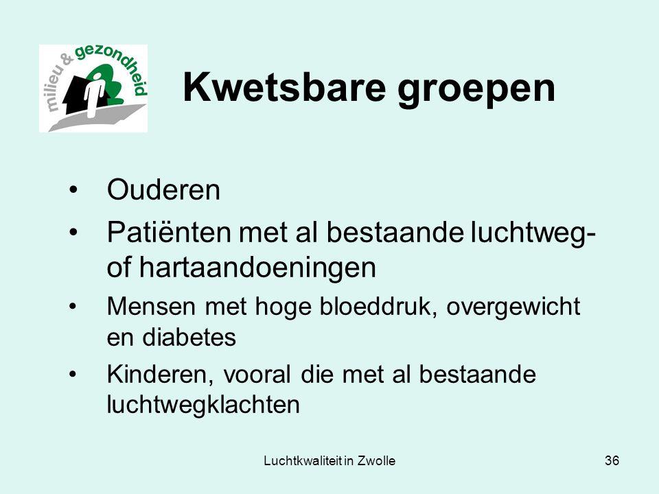 Luchtkwaliteit in Zwolle36 Kwetsbare groepen Ouderen Patiënten met al bestaande luchtweg- of hartaandoeningen Mensen met hoge bloeddruk, overgewicht e