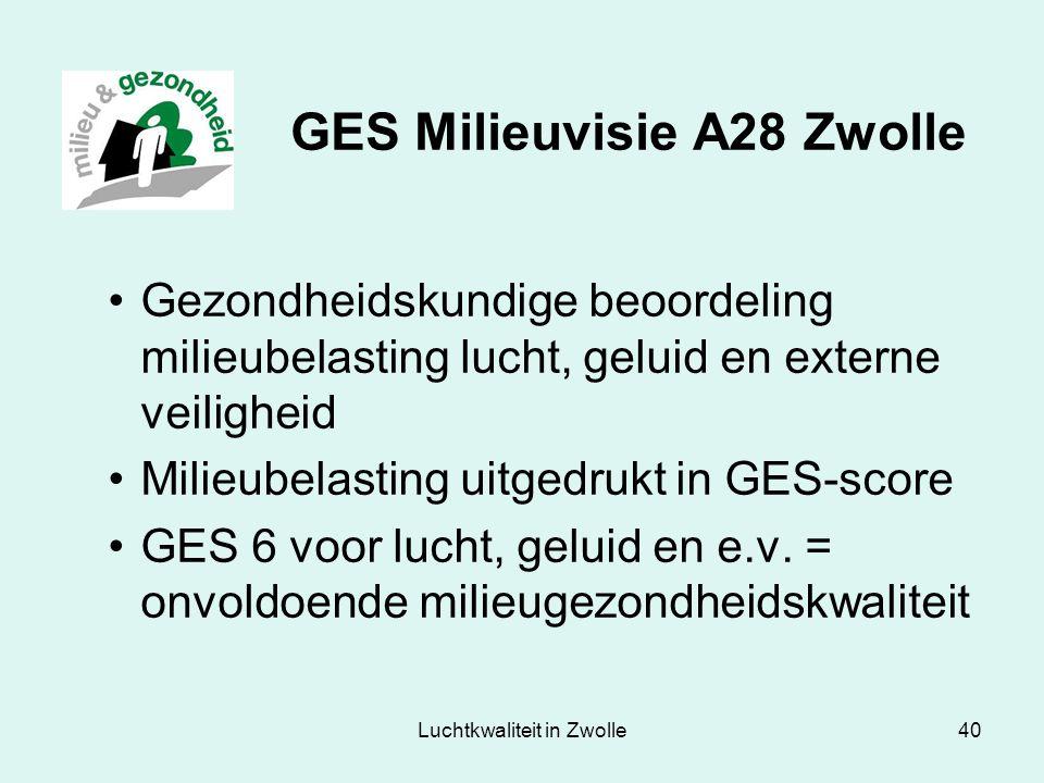 Luchtkwaliteit in Zwolle40 GES Milieuvisie A28 Zwolle Gezondheidskundige beoordeling milieubelasting lucht, geluid en externe veiligheid Milieubelasti