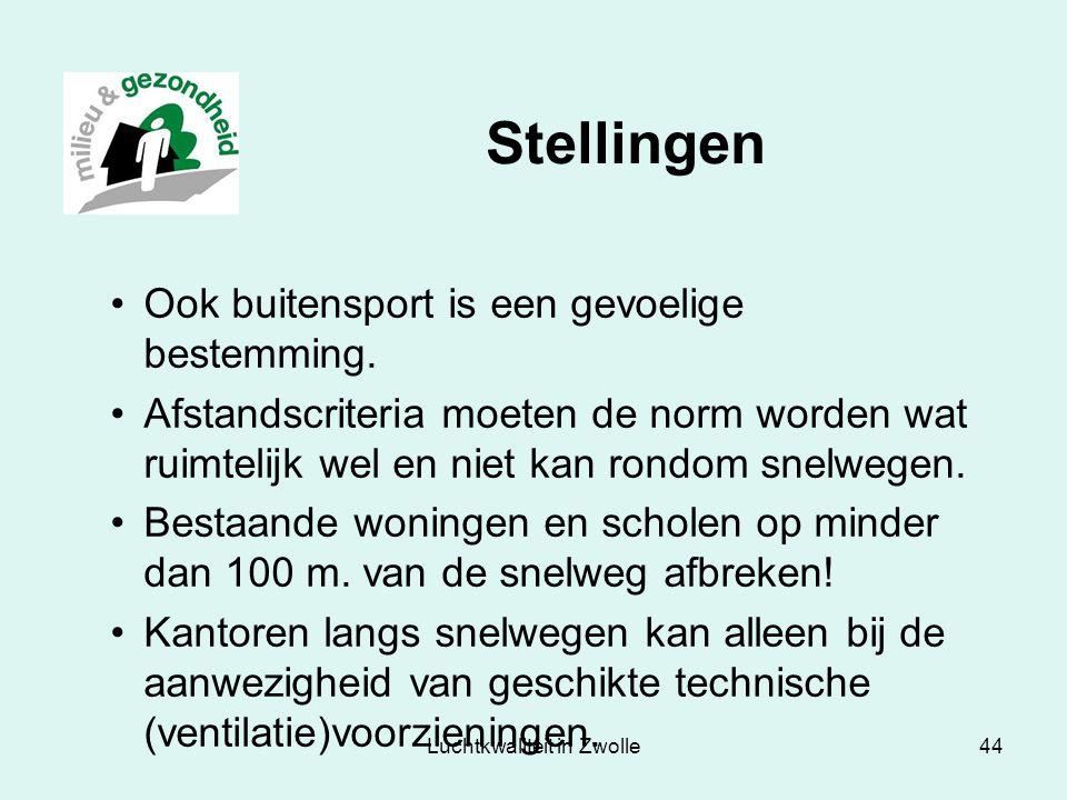 Luchtkwaliteit in Zwolle44 Stellingen Ook buitensport is een gevoelige bestemming. Afstandscriteria moeten de norm worden wat ruimtelijk wel en niet k