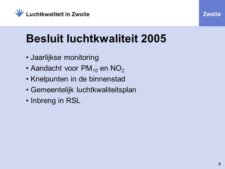 6 Luchtkwaliteit in Zwolle Besluit luchtkwaliteit 2005 Jaarlijkse monitoring Aandacht voor PM 10 en NO 2 Knelpunten in de binnenstad Gemeentelijk luch