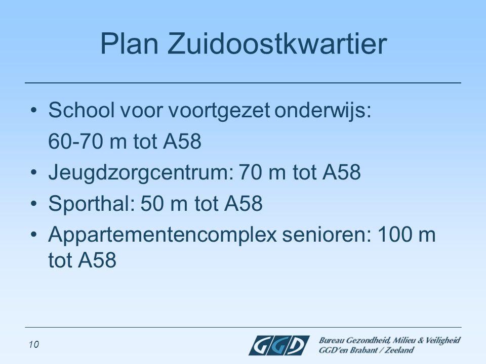 10 Plan Zuidoostkwartier School voor voortgezet onderwijs: 60-70 m tot A58 Jeugdzorgcentrum: 70 m tot A58 Sporthal: 50 m tot A58 Appartementencomplex