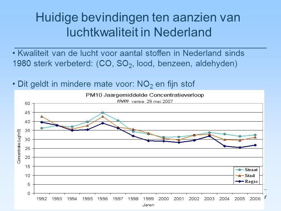 11 Huidige bevindingen ten aanzien van luchtkwaliteit in Nederland Kwaliteit van de lucht voor aantal stoffen in Nederland sinds 1980 sterk verbeterd: