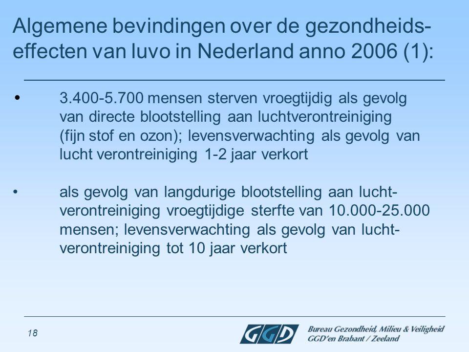 18 Algemene bevindingen over de gezondheids- effecten van luvo in Nederland anno 2006 (1): 3.400-5.700 mensen sterven vroegtijdig als gevolg van direc