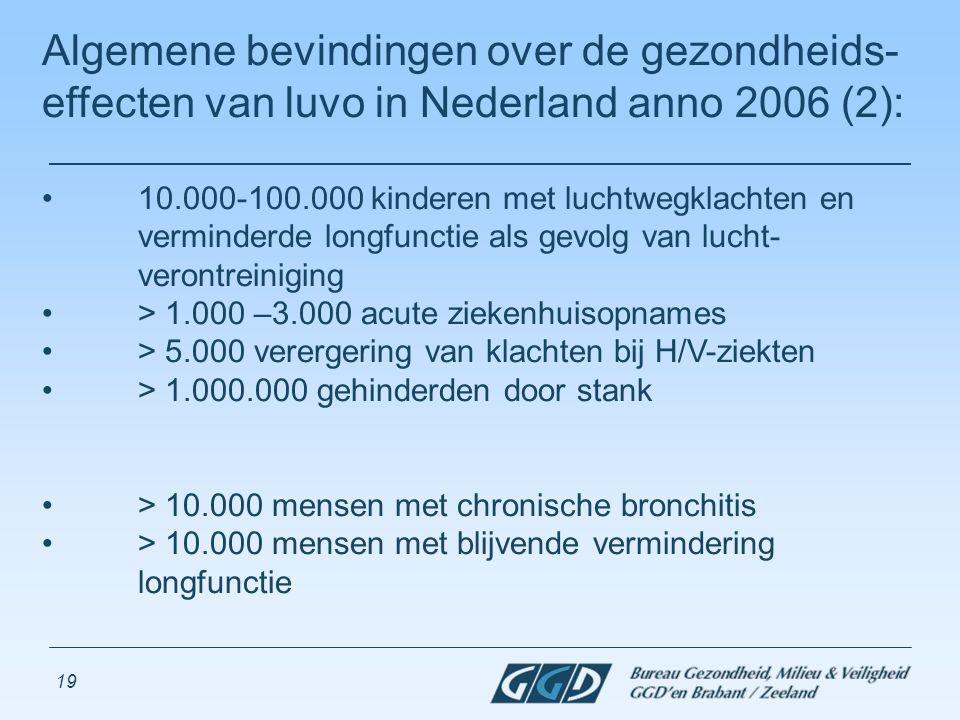 19 Algemene bevindingen over de gezondheids- effecten van luvo in Nederland anno 2006 (2): 10.000-100.000 kinderen met luchtwegklachten en verminderde
