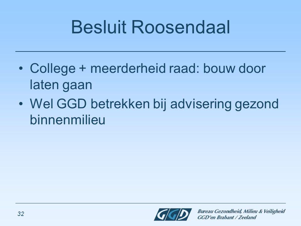 32 Besluit Roosendaal College + meerderheid raad: bouw door laten gaan Wel GGD betrekken bij advisering gezond binnenmilieu