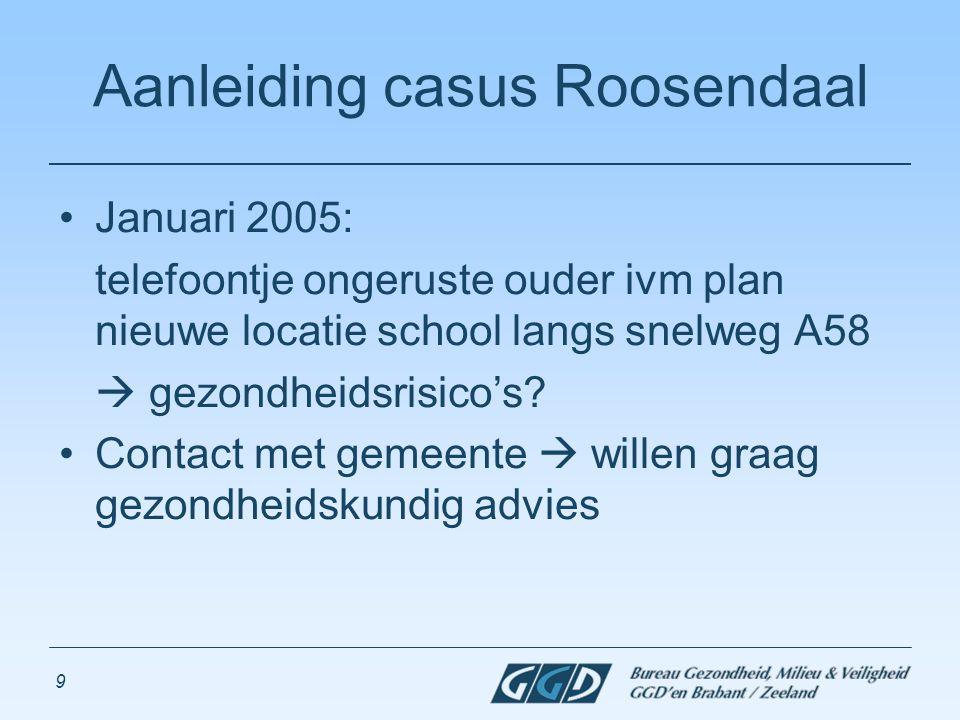 9 Aanleiding casus Roosendaal Januari 2005: telefoontje ongeruste ouder ivm plan nieuwe locatie school langs snelweg A58  gezondheidsrisico's? Contac