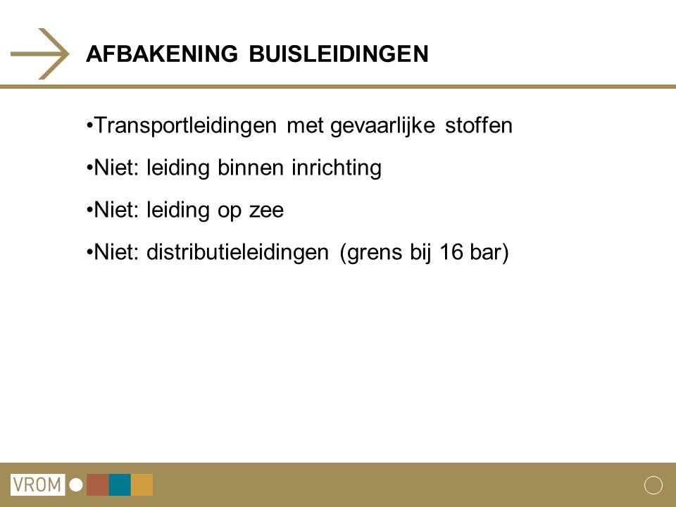 AFBAKENING BUISLEIDINGEN Transportleidingen met gevaarlijke stoffen Niet: leiding binnen inrichting Niet: leiding op zee Niet: distributieleidingen (grens bij 16 bar)