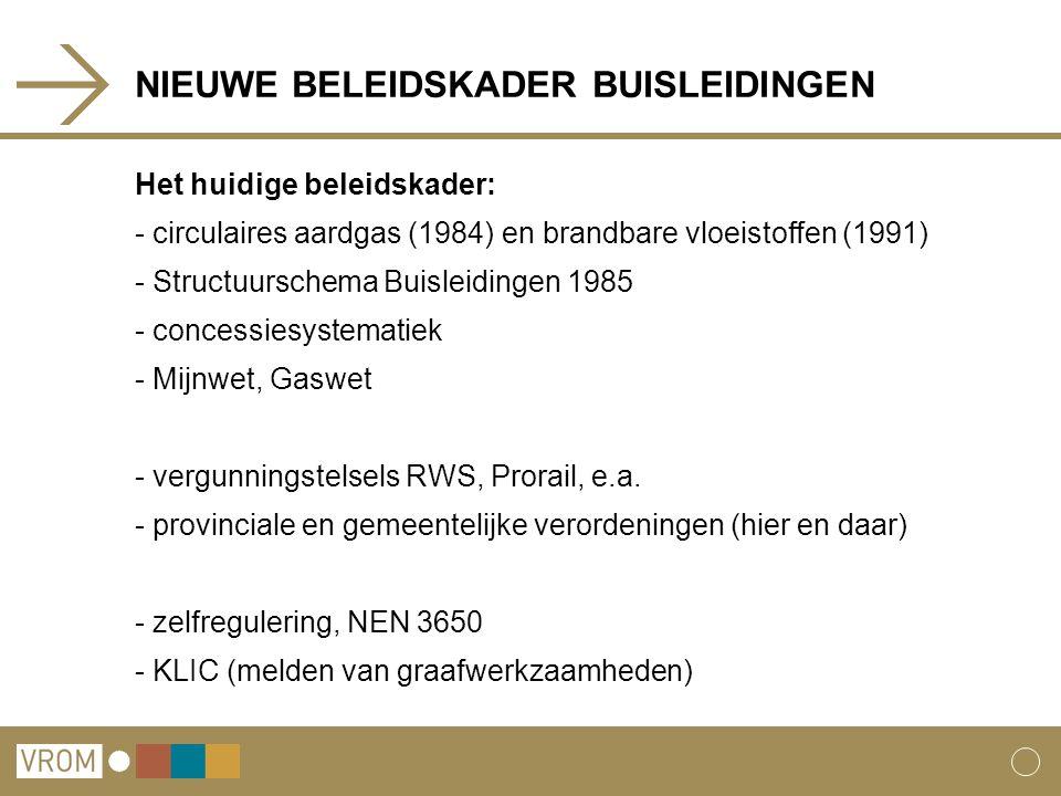NIEUWE BELEIDSKADER BUISLEIDINGEN Het huidige beleidskader: - circulaires aardgas (1984) en brandbare vloeistoffen (1991) - Structuurschema Buisleidingen 1985 - concessiesystematiek - Mijnwet, Gaswet - vergunningstelsels RWS, Prorail, e.a.