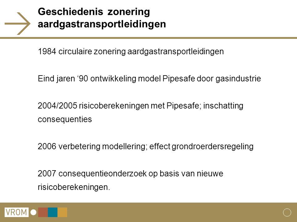Geschiedenis zonering aardgastransportleidingen 1984 circulaire zonering aardgastransportleidingen Eind jaren '90 ontwikkeling model Pipesafe door gas