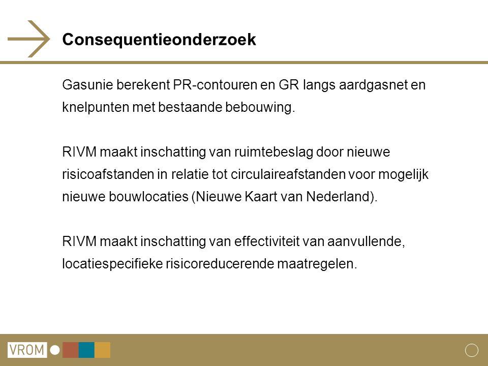 Consequentieonderzoek Gasunie berekent PR-contouren en GR langs aardgasnet en knelpunten met bestaande bebouwing. RIVM maakt inschatting van ruimtebes