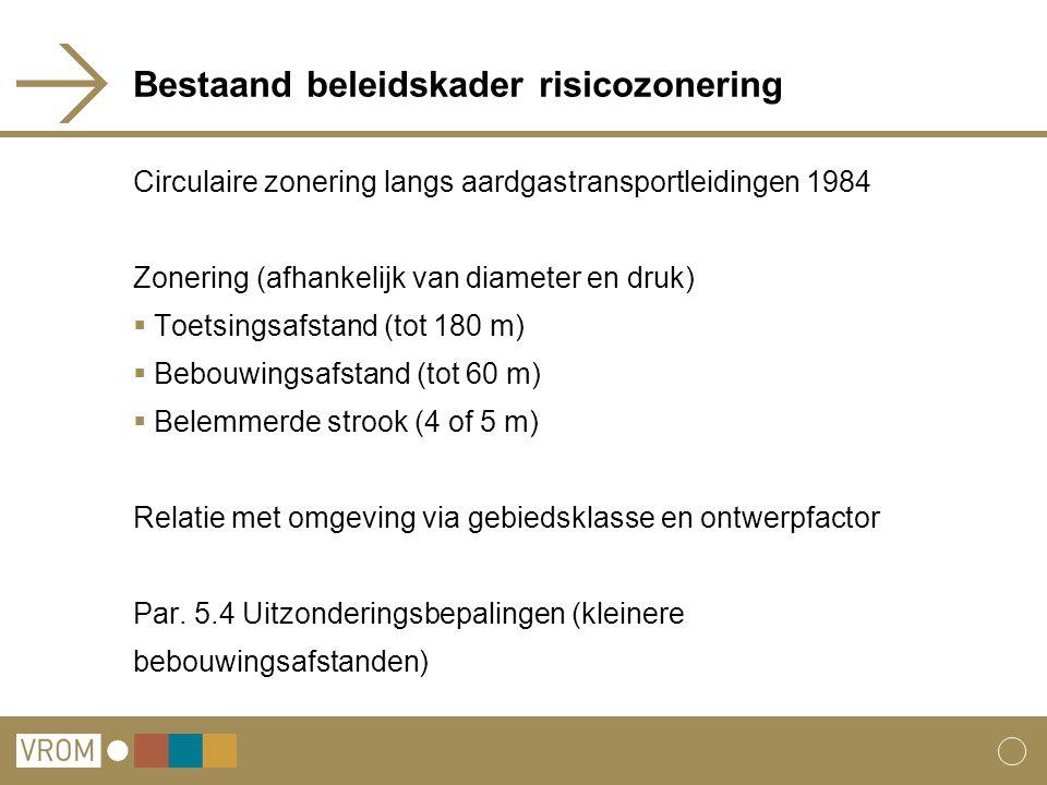 Bestaand beleidskader risicozonering Circulaire zonering langs aardgastransportleidingen 1984 Zonering (afhankelijk van diameter en druk)  Toetsingsafstand (tot 180 m)  Bebouwingsafstand (tot 60 m)  Belemmerde strook (4 of 5 m) Relatie met omgeving via gebiedsklasse en ontwerpfactor Par.