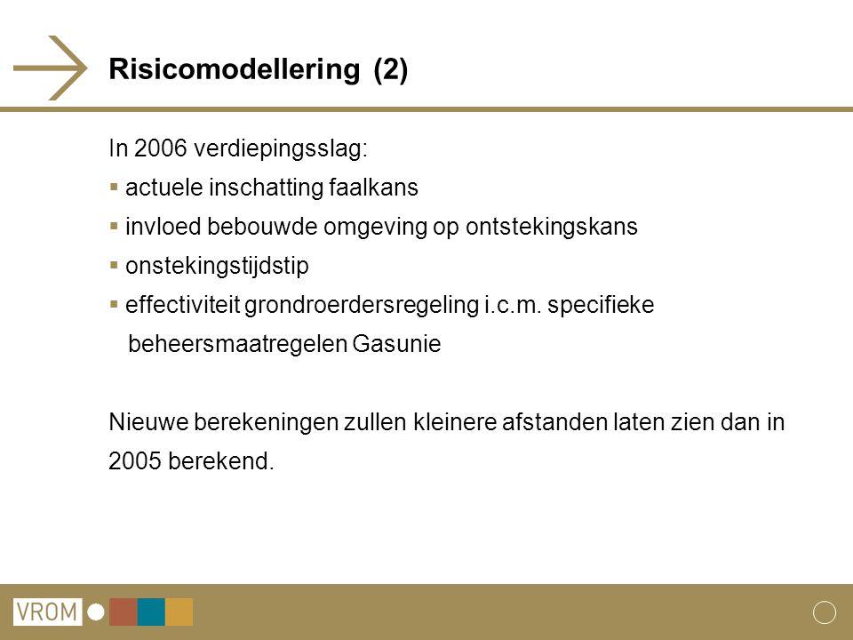 Risicomodellering (2) In 2006 verdiepingsslag:  actuele inschatting faalkans  invloed bebouwde omgeving op ontstekingskans  onstekingstijdstip  effectiviteit grondroerdersregeling i.c.m.