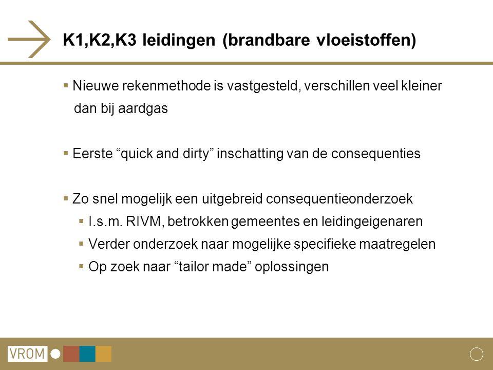 K1,K2,K3 leidingen (brandbare vloeistoffen)  Nieuwe rekenmethode is vastgesteld, verschillen veel kleiner dan bij aardgas  Eerste quick and dirty inschatting van de consequenties  Zo snel mogelijk een uitgebreid consequentieonderzoek  I.s.m.