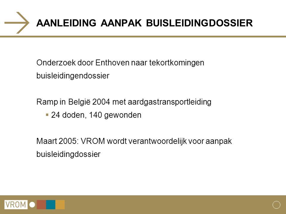 AANLEIDING AANPAK BUISLEIDINGDOSSIER Onderzoek door Enthoven naar tekortkomingen buisleidingendossier Ramp in België 2004 met aardgastransportleiding  24 doden, 140 gewonden Maart 2005: VROM wordt verantwoordelijk voor aanpak buisleidingdossier