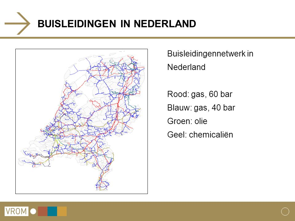 BUISLEIDINGEN IN NEDERLAND Buisleidingennetwerk in Nederland Rood: gas, 60 bar Blauw: gas, 40 bar Groen: olie Geel: chemicaliën