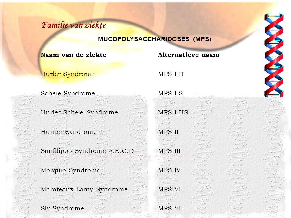Familie van ziekte MUCOPOLYSACCHARIDOSES (MPS) Naam van de ziekteAlternatieve naam Hurler SyndromeMPS I-H Scheie SyndromeMPS I-S Hurler-Scheie Syndrom