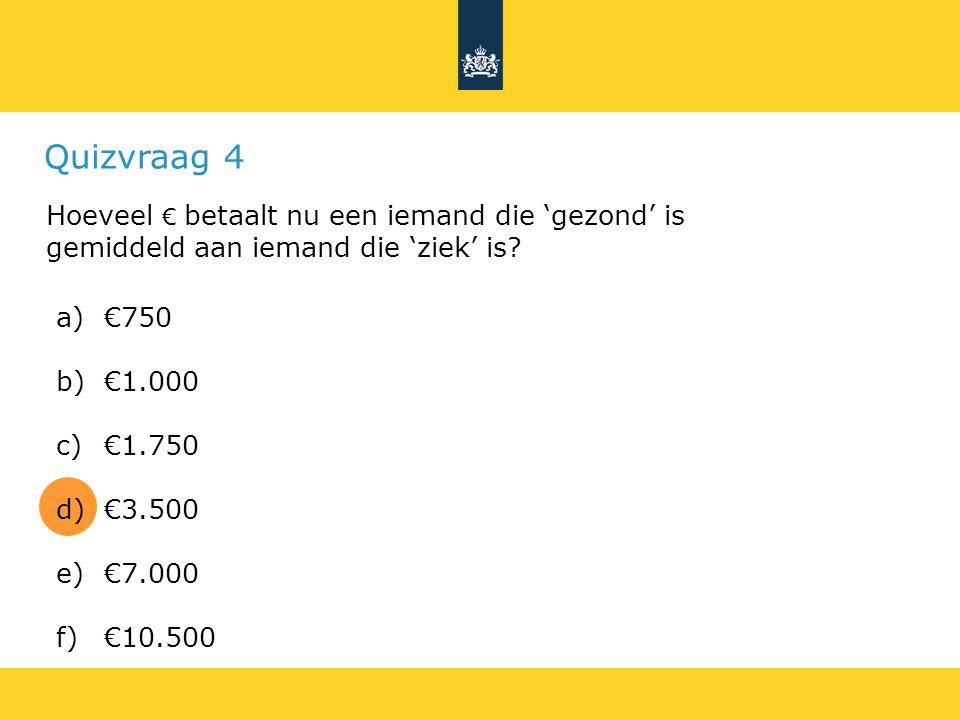 Quizvraag 4 Hoeveel € betaalt nu een iemand die 'gezond' is gemiddeld aan iemand die 'ziek' is.