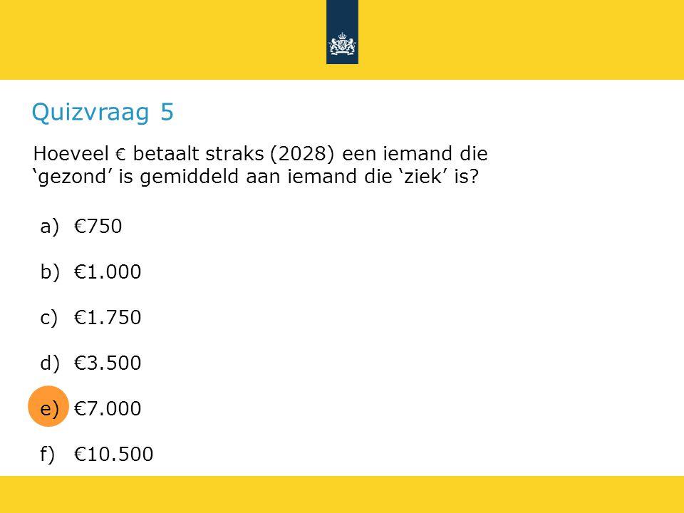 Quizvraag 5 Hoeveel € betaalt straks (2028) een iemand die 'gezond' is gemiddeld aan iemand die 'ziek' is.