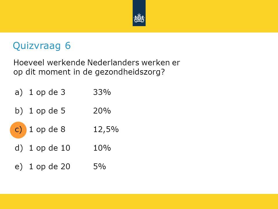 Quizvraag 6 Hoeveel werkende Nederlanders werken er op dit moment in de gezondheidszorg.