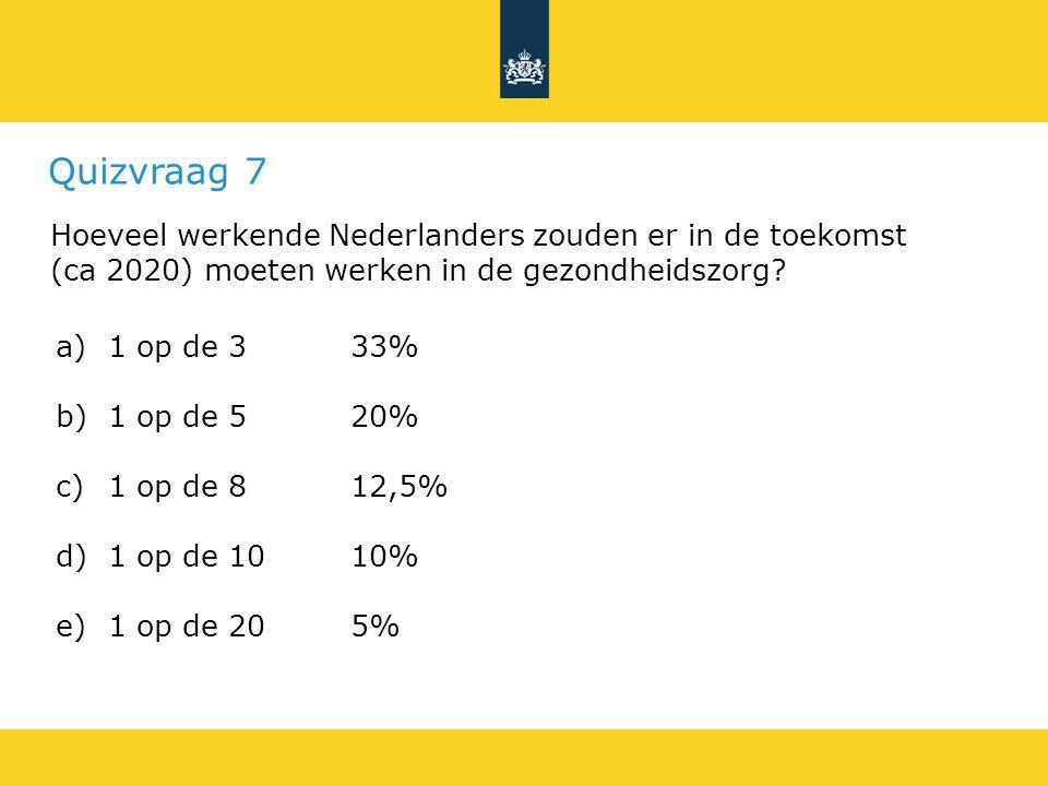 Quizvraag 7 Hoeveel werkende Nederlanders zouden er in de toekomst (ca 2020) moeten werken in de gezondheidszorg.