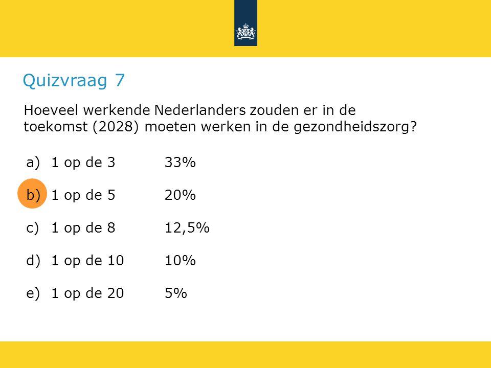 Quizvraag 7 Hoeveel werkende Nederlanders zouden er in de toekomst (2028) moeten werken in de gezondheidszorg.