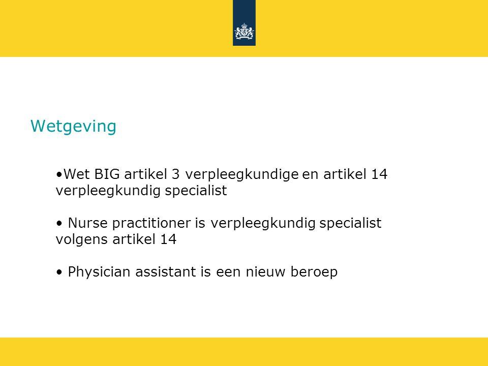 Wet BIG artikel 3 verpleegkundige en artikel 14 verpleegkundig specialist Nurse practitioner is verpleegkundig specialist volgens artikel 14 Physician assistant is een nieuw beroep Wetgeving
