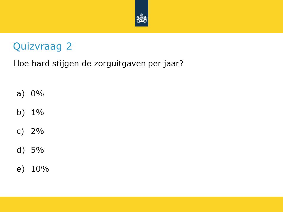 Quizvraag 2 Hoe hard stijgen de zorguitgaven per jaar? a)0% b)1% c)2% d)5% e)10%