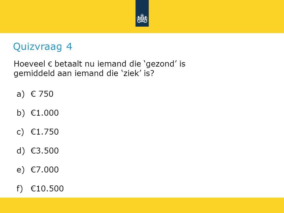 Quizvraag 4 Hoeveel € betaalt nu iemand die 'gezond' is gemiddeld aan iemand die 'ziek' is.