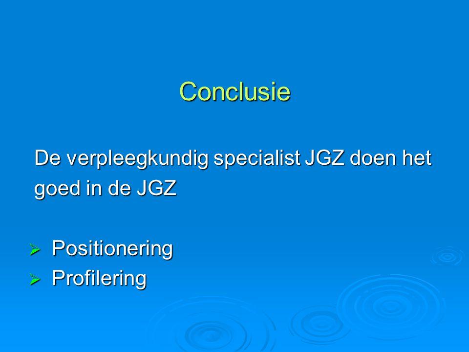 Conclusie De verpleegkundig specialist JGZ doen het De verpleegkundig specialist JGZ doen het goed in de JGZ goed in de JGZ  Positionering  Profiler