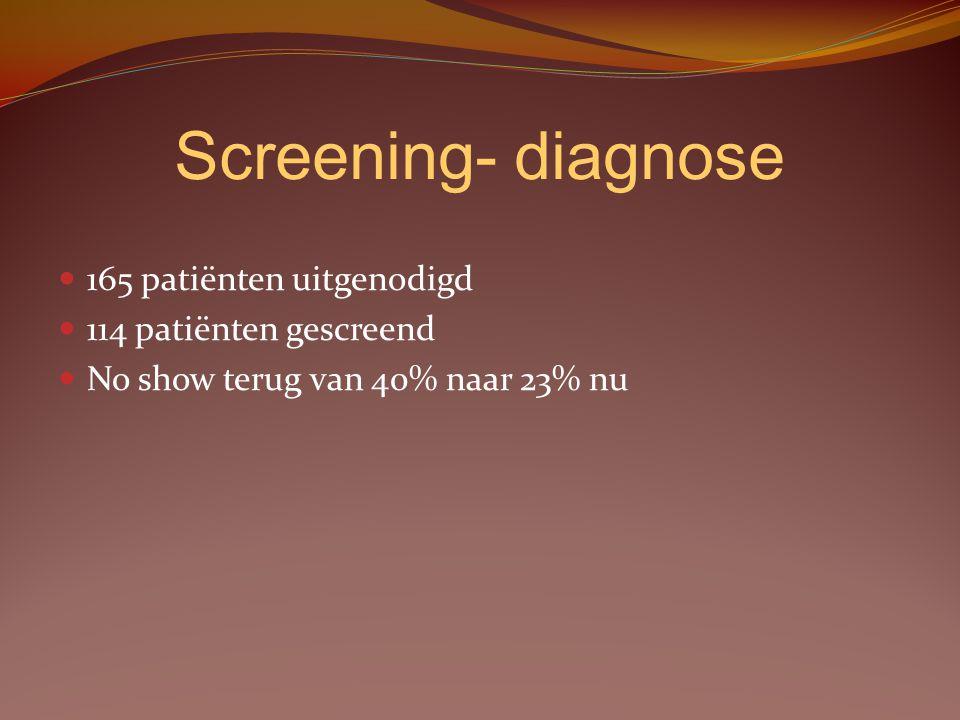 Screening- diagnose 165 patiënten uitgenodigd 114 patiënten gescreend No show terug van 40% naar 23% nu