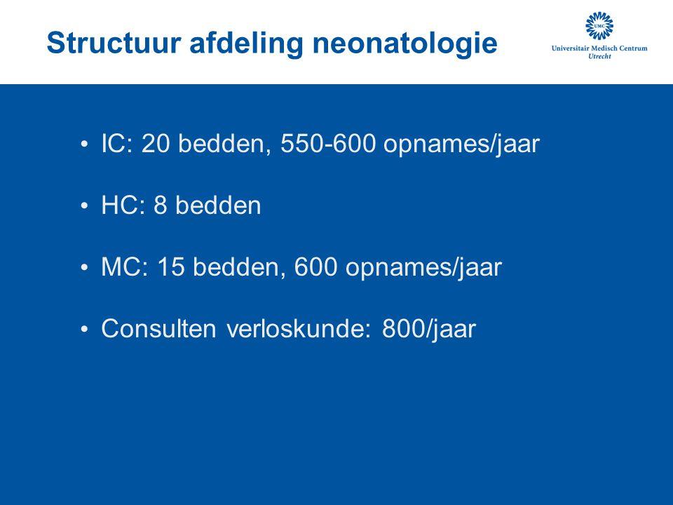 Structuur afdeling neonatologie IC: 20 bedden, 550-600 opnames/jaar HC: 8 bedden MC: 15 bedden, 600 opnames/jaar Consulten verloskunde: 800/jaar