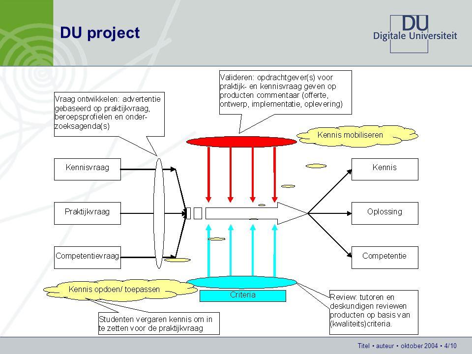 Titel auteur oktober 2004 4/10 DU project